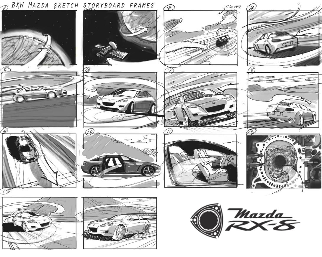 Mazda, storyboard, loose storyboard